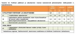 Suomeen ehdotetaan meriministerin perustamista